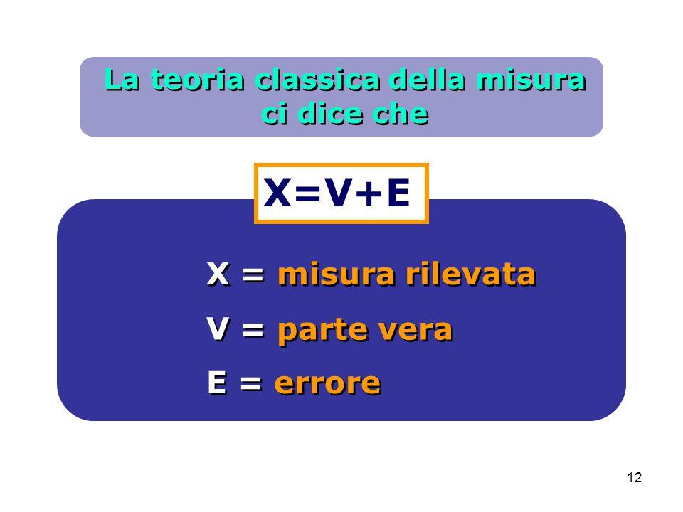 12 La teoria classica della misura ci dice che X = misura rilevata V = parte vera E = errore X=V+E