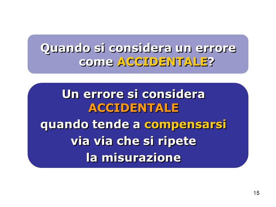 15 Un errore si considera ACCIDENTALE quando tende a compensarsi via via che si ripete la misurazione Un errore si considera ACCIDENTALE quando tende