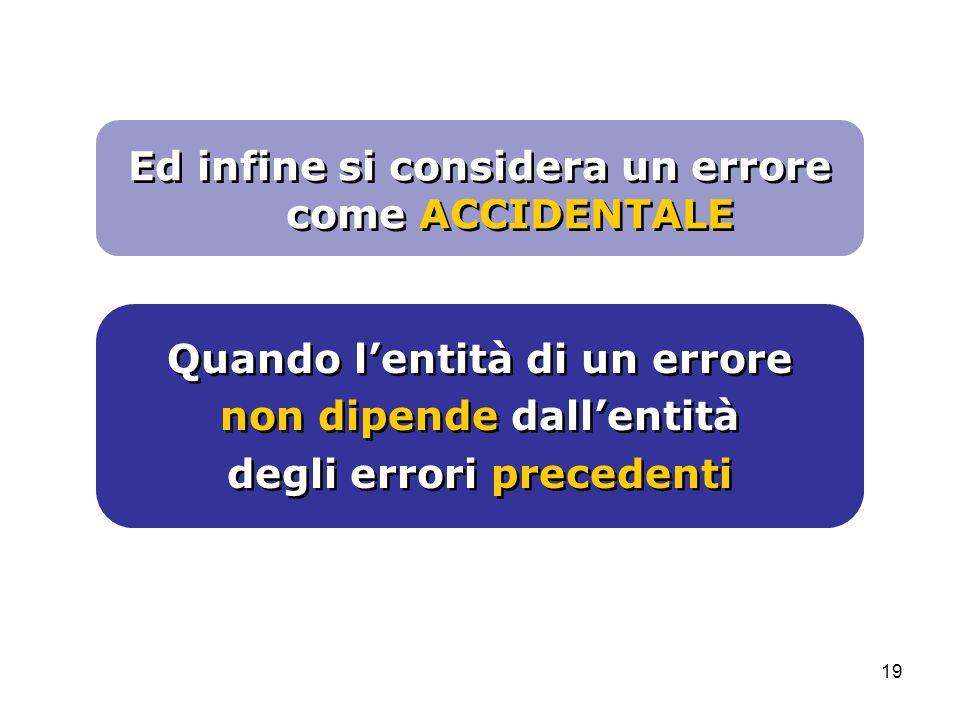 19 Quando l'entità di un errore non dipende dall'entità degli errori precedenti Quando l'entità di un errore non dipende dall'entità degli errori prec