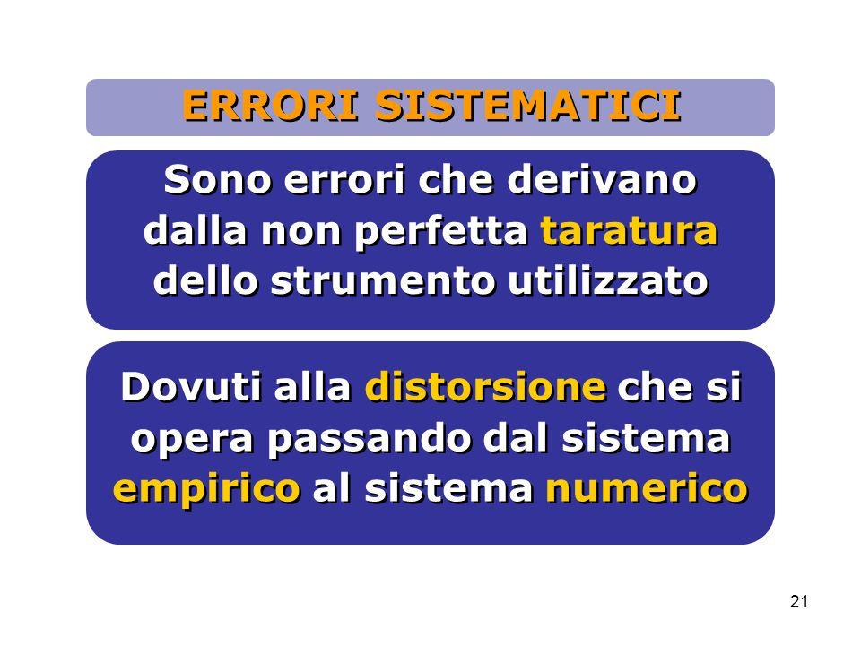 21 Sono errori che derivano dalla non perfetta taratura dello strumento utilizzato ERRORI SISTEMATICI Dovuti alla distorsione che si opera passando dal sistema empirico al sistema numerico