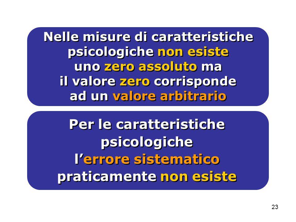 23 Per le caratteristiche psicologiche l'errore sistematico praticamente non esiste Per le caratteristiche psicologiche l'errore sistematico praticame