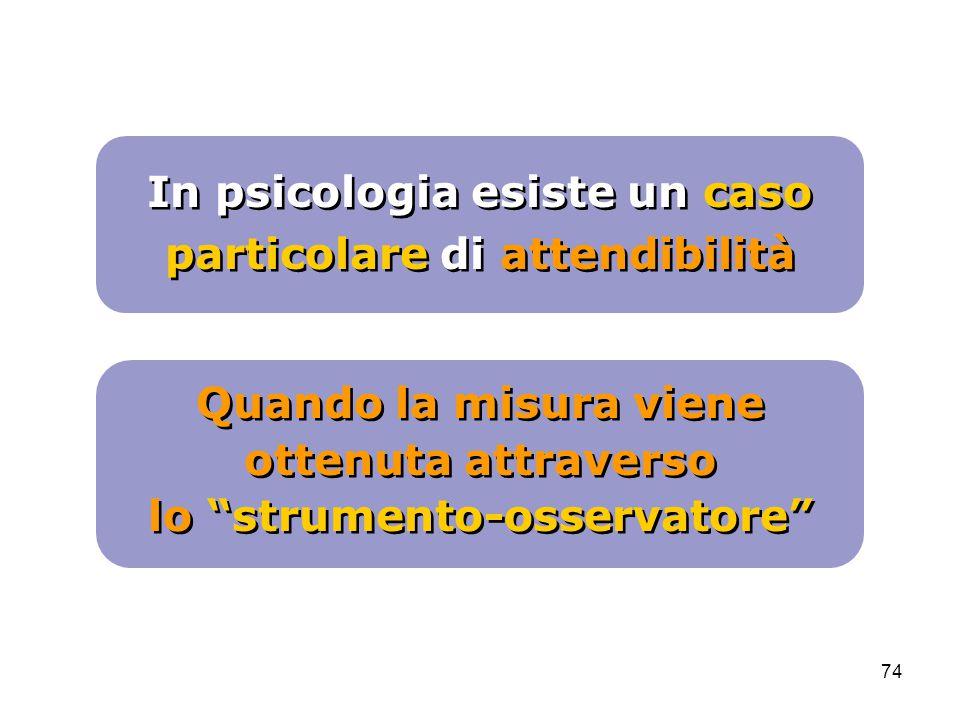 74 In psicologia esiste un caso particolare di attendibilità In psicologia esiste un caso particolare di attendibilità Quando la misura viene ottenuta