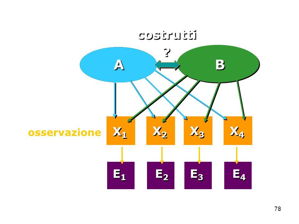 78 errore parte vera osservazione A A X1X1 X1X1 X2X2 X2X2 X3X3 X3X3 X4X4 X4X4 E1E1 E1E1 E2E2 E2E2 E3E3 E3E3 E4E4 E4E4 B B costrutti .
