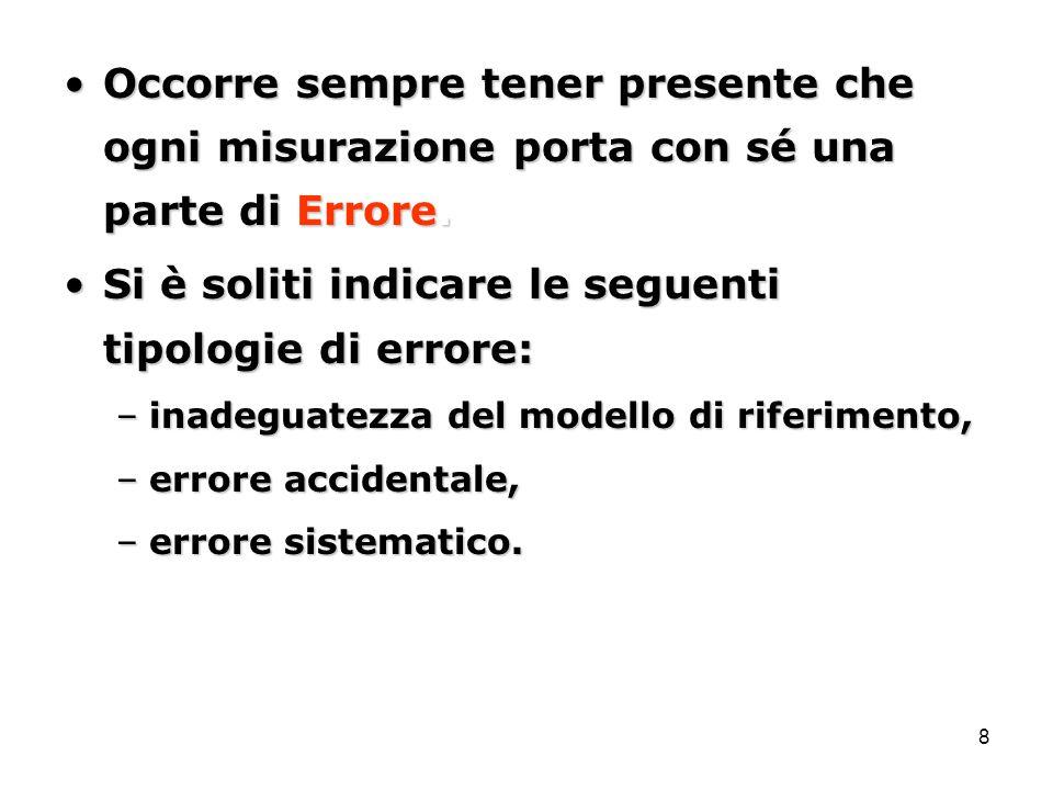 8 Occorre sempre tener presente che ogni misurazione porta con sé una parte di Errore.Occorre sempre tener presente che ogni misurazione porta con sé una parte di Errore.