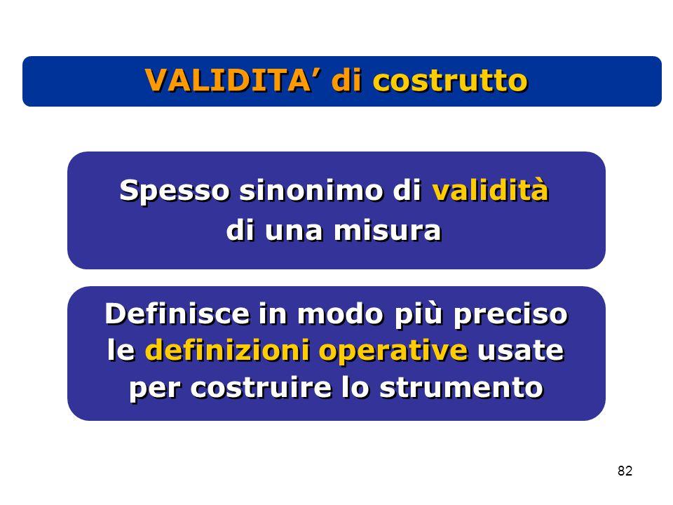 82 Spesso sinonimo di validità di una misura Spesso sinonimo di validità di una misura Definisce in modo più preciso le definizioni operative usate per costruire lo strumento VALIDITA' di costrutto