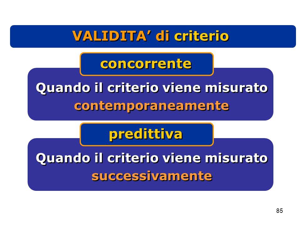 85 Quando il criterio viene misurato successivamente Quando il criterio viene misurato successivamente VALIDITA' di criterio Quando il criterio viene misurato contemporaneamente Quando il criterio viene misurato contemporaneamente concorrente predittiva