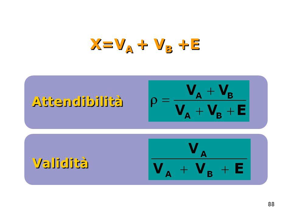 88 X=V A + V B +E Attendibilità Validità