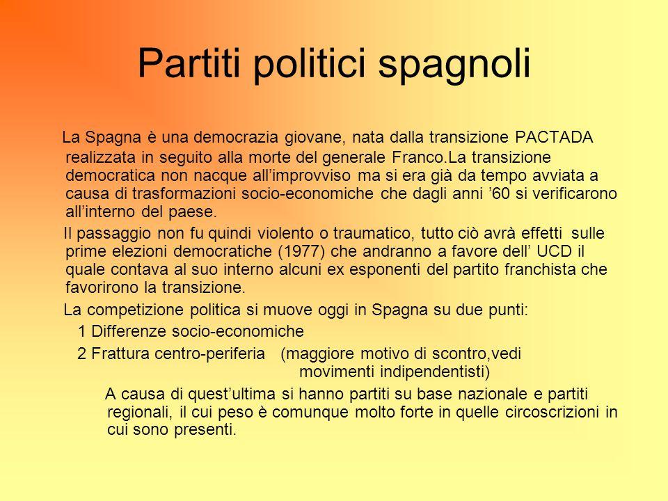 Partiti politici spagnoli La Spagna è una democrazia giovane, nata dalla transizione PACTADA realizzata in seguito alla morte del generale Franco.La t
