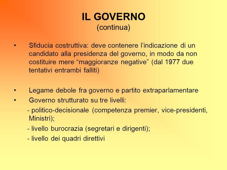 """IL GOVERNO (continua) Sfiducia costruttiva: deve contenere l'indicazione di un candidato alla presidenza del governo, in modo da non costituire mere """""""