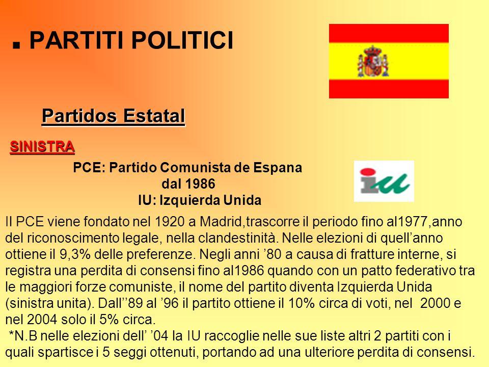 . PARTITI POLITICI Partidos Estatal PCE: Partido Comunista de Espana dal 1986 IU: Izquierda Unida SINISTRA Il PCE viene fondato nel 1920 a Madrid,tras