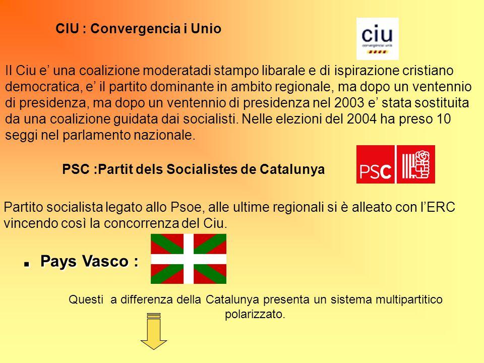 CIU : Convergencia i Unio Il Ciu e' una coalizione moderatadi stampo libarale e di ispirazione cristiano democratica, e' il partito dominante in ambit