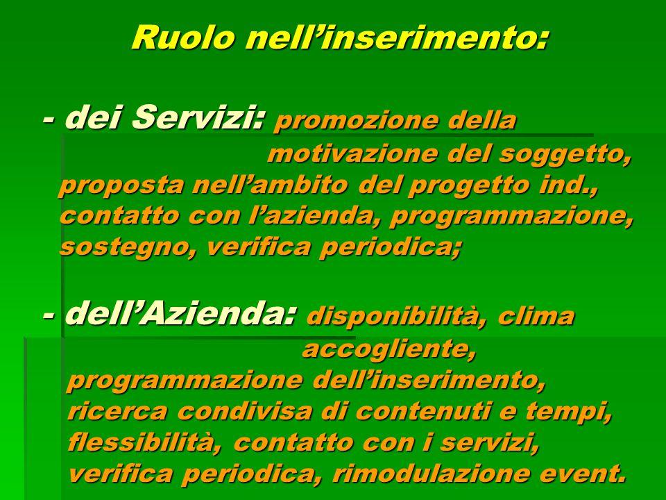 Ruolo nell'inserimento: - dei Servizi: promozione della motivazione del soggetto, proposta nell'ambito del progetto ind., contatto con l'azienda, prog