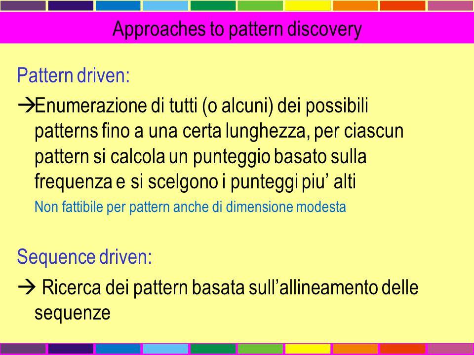 Pattern driven:  Enumerazione di tutti (o alcuni) dei possibili patterns fino a una certa lunghezza, per ciascun pattern si calcola un punteggio basa