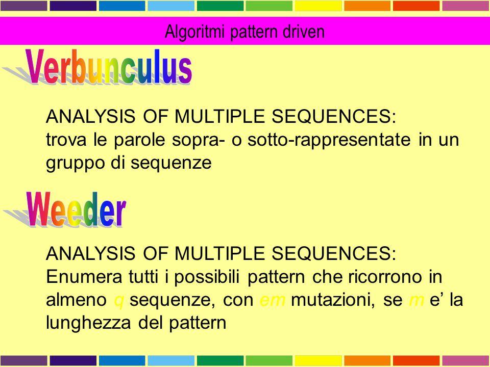 ANALYSIS OF MULTIPLE SEQUENCES: trova le parole sopra- o sotto-rappresentate in un gruppo di sequenze ANALYSIS OF MULTIPLE SEQUENCES: Enumera tutti i