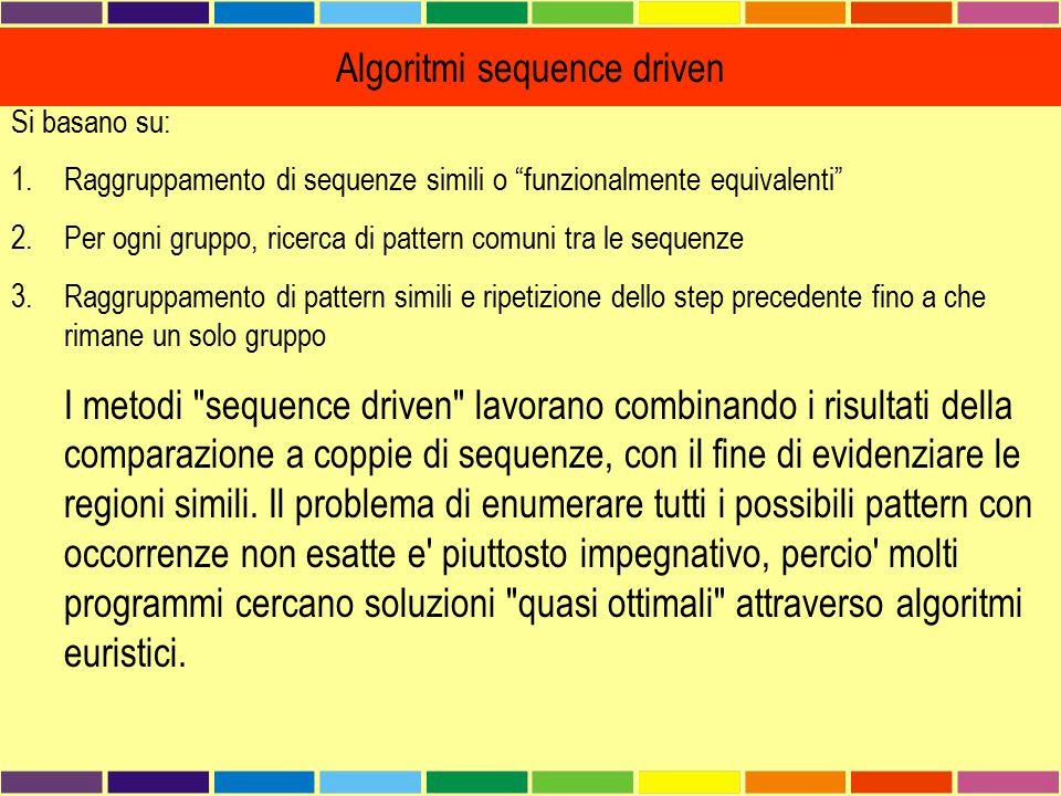"""Si basano su: 1.Raggruppamento di sequenze simili o """"funzionalmente equivalenti"""" 2.Per ogni gruppo, ricerca di pattern comuni tra le sequenze 3.Raggru"""