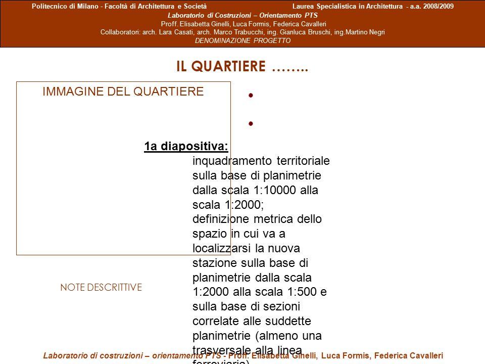 Politecnico di Milano - Facoltà di Architettura e Società Laurea Specialistica in Architettura - a.a.