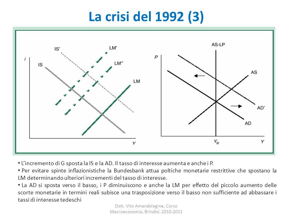 La crisi del 1992 (3) Dott.