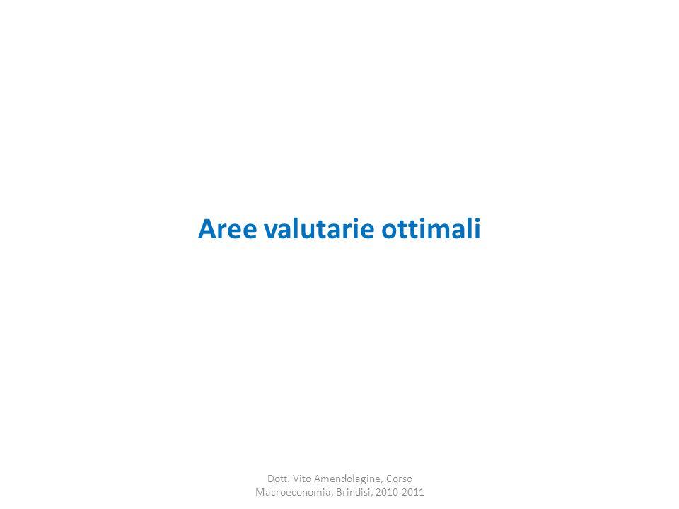 Aree valutarie ottimali Dott. Vito Amendolagine, Corso Macroeconomia, Brindisi, 2010-2011