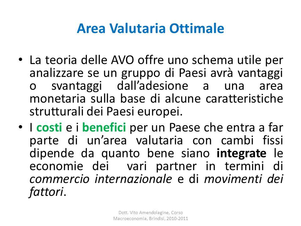 Area Valutaria Ottimale La teoria delle AVO offre uno schema utile per analizzare se un gruppo di Paesi avrà vantaggi o svantaggi dall'adesione a una area monetaria sulla base di alcune caratteristiche strutturali dei Paesi europei.