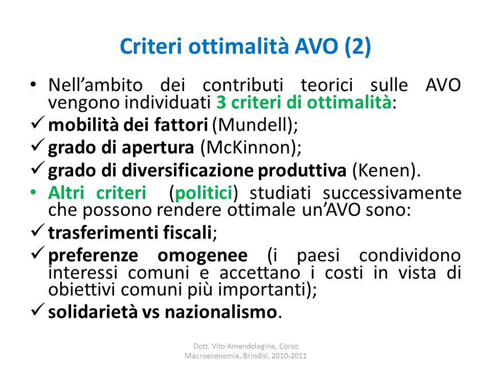 Criteri ottimalità AVO (2) Nell'ambito dei contributi teorici sulle AVO vengono individuati 3 criteri di ottimalità: mobilità dei fattori (Mundell); grado di apertura (McKinnon); grado di diversificazione produttiva (Kenen).