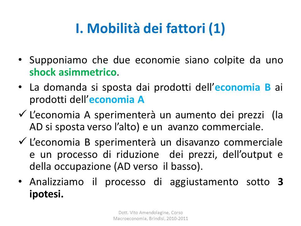I.Mobilità dei fattori (1) Supponiamo che due economie siano colpite da uno shock asimmetrico.