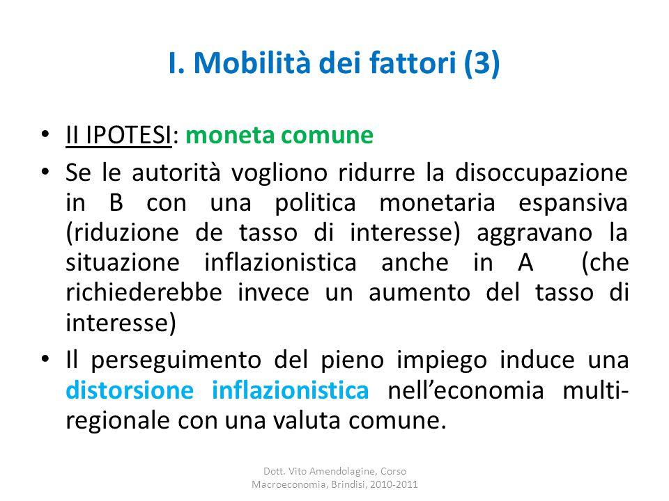 I. Mobilità dei fattori (3) II IPOTESI: moneta comune Se le autorità vogliono ridurre la disoccupazione in B con una politica monetaria espansiva (rid