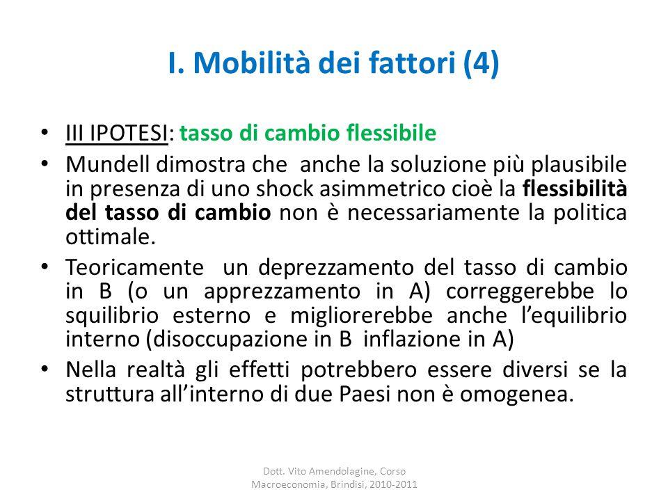 I. Mobilità dei fattori (4) III IPOTESI: tasso di cambio flessibile Mundell dimostra che anche la soluzione più plausibile in presenza di uno shock as