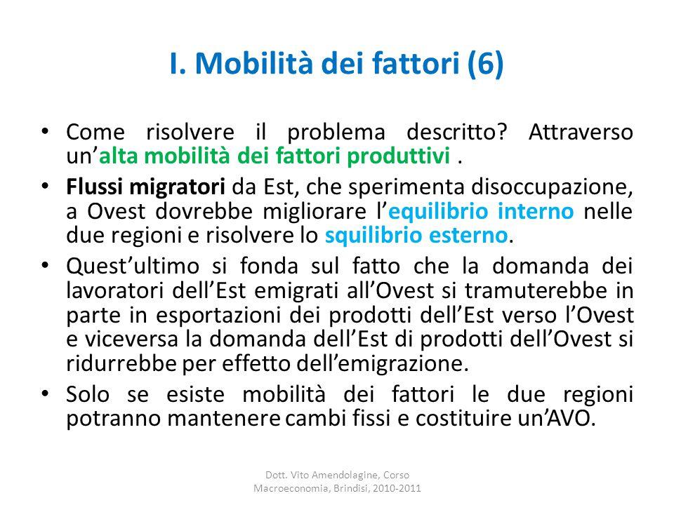 I.Mobilità dei fattori (6) Come risolvere il problema descritto.