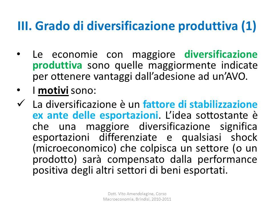 III. Grado di diversificazione produttiva (1) Le economie con maggiore diversificazione produttiva sono quelle maggiormente indicate per ottenere vant