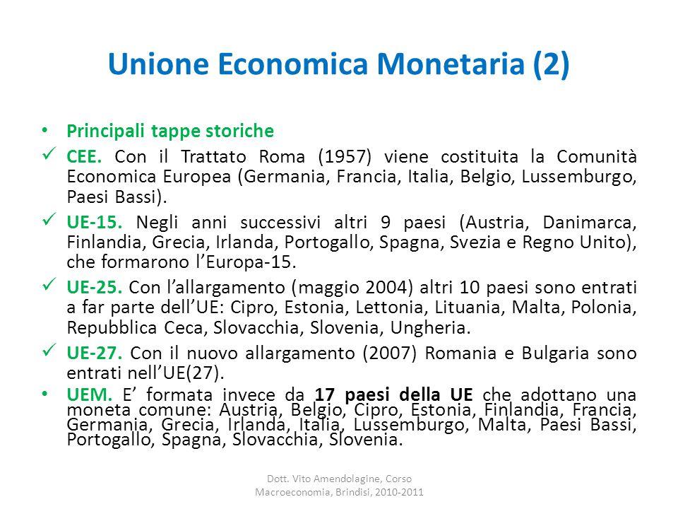 Unione Economica Monetaria (2) Principali tappe storiche CEE.