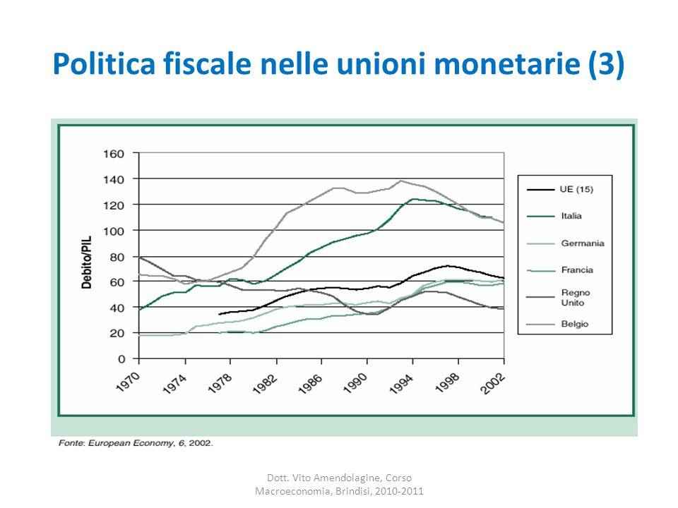 Politica fiscale nelle unioni monetarie (3) Dott.