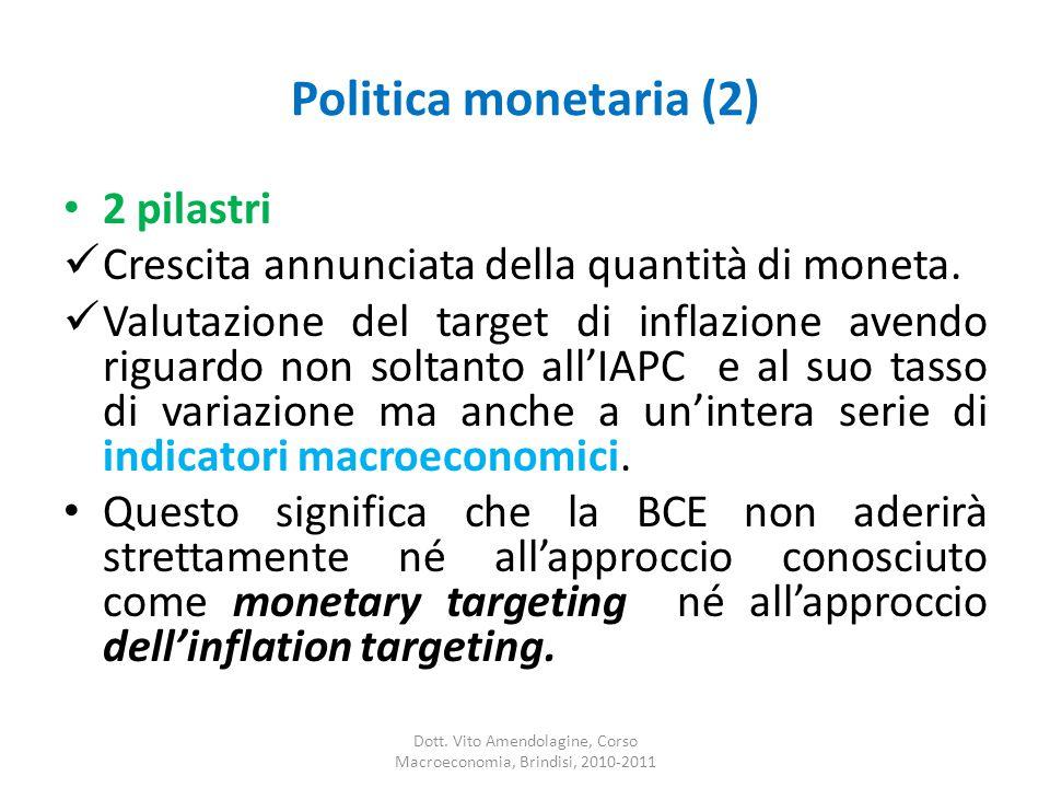 Politica monetaria (2) 2 pilastri Crescita annunciata della quantità di moneta.