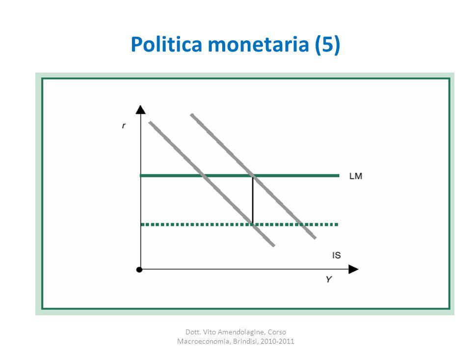 Politica monetaria (5) Dott. Vito Amendolagine, Corso Macroeconomia, Brindisi, 2010-2011