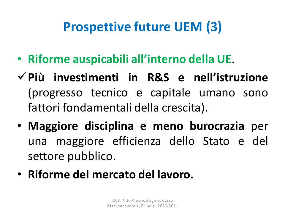 Prospettive future UEM (3) Riforme auspicabili all'interno della UE.