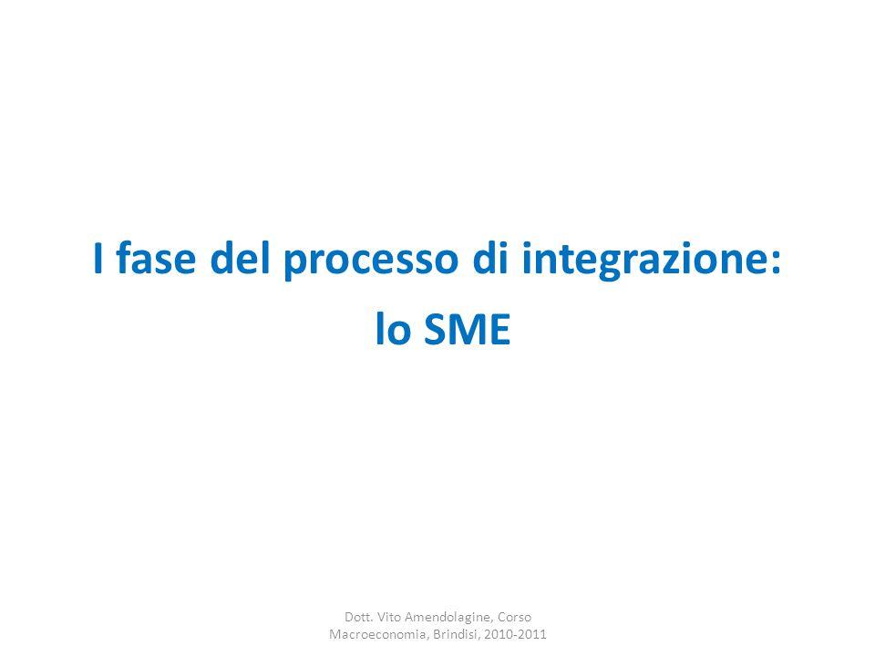 I fase del processo di integrazione: lo SME Dott.