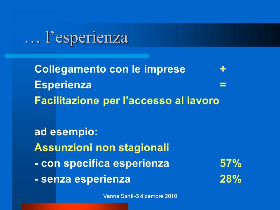 Vanna Santi -3 dicembre 2010 … l'esperienza Collegamento con le imprese + Esperienza = Facilitazione per l'accesso al lavoro ad esempio: Assunzioni non stagionali - con specifica esperienza57% - senza esperienza28%