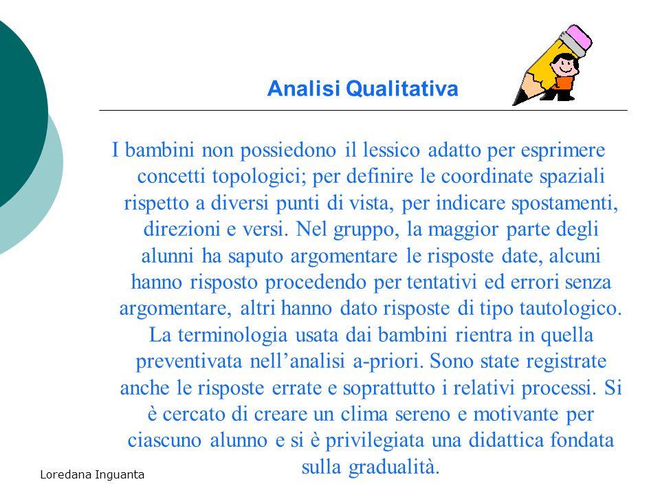 Loredana Inguanta Analisi Qualitativa I bambini non possiedono il lessico adatto per esprimere concetti topologici; per definire le coordinate spazial