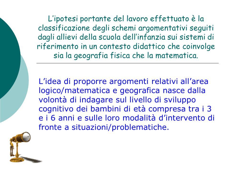 L'ipotesi portante del lavoro effettuato è la classificazione degli schemi argomentativi seguiti dagli allievi della scuola dell'infanzia sui sistemi