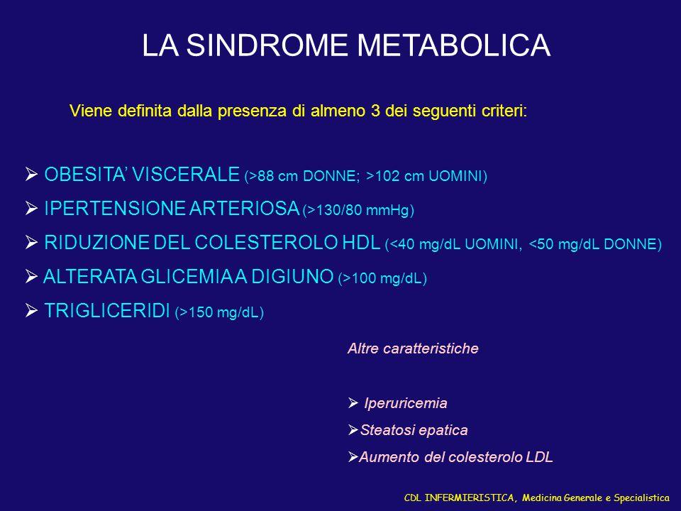 CDL INFERMIERISTICA, Medicina Generale e Specialistica LA SINDROME METABOLICA Viene definita dalla presenza di almeno 3 dei seguenti criteri:  OBESIT