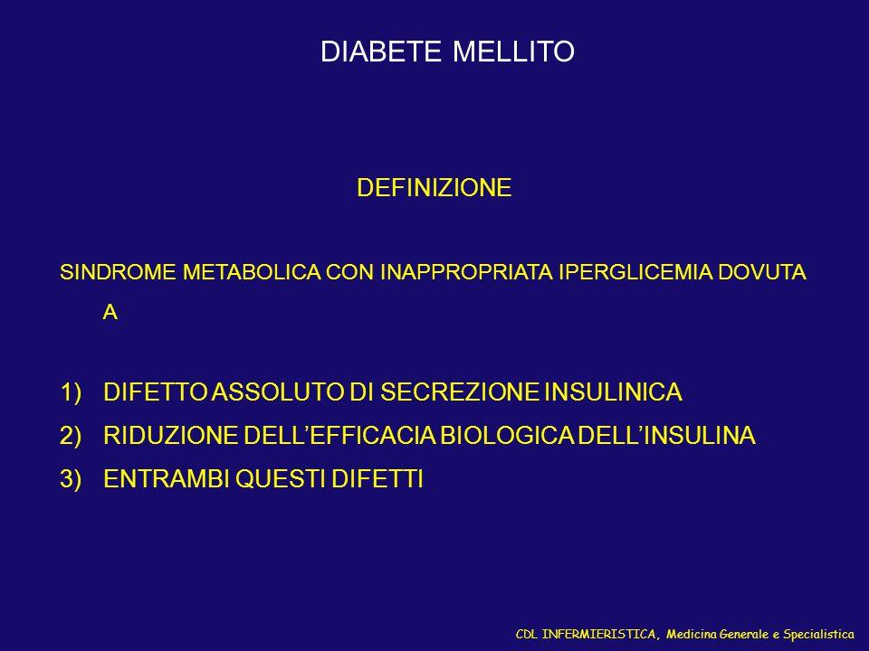 CDL INFERMIERISTICA, Medicina Generale e Specialistica DIABETE MELLITO DEFINIZIONE SINDROME METABOLICA CON INAPPROPRIATA IPERGLICEMIA DOVUTA A 1)DIFET