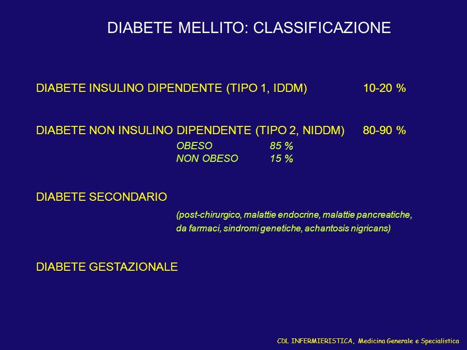 CDL INFERMIERISTICA, Medicina Generale e Specialistica DIABETE MELLITO: CLASSIFICAZIONE DIABETE INSULINO DIPENDENTE (TIPO 1, IDDM)10-20 % DIABETE NON