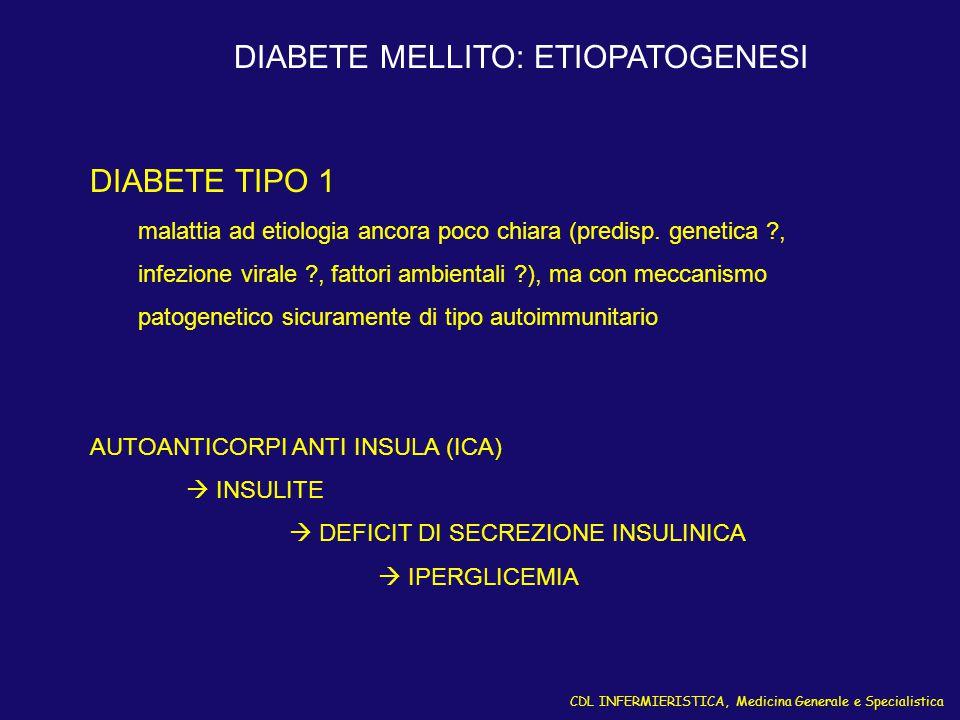CDL INFERMIERISTICA, Medicina Generale e Specialistica DIABETE MELLITO: ETIOPATOGENESI DIABETE TIPO 1 malattia ad etiologia ancora poco chiara (predis