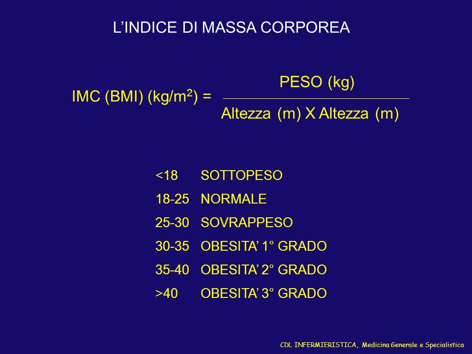 CDL INFERMIERISTICA, Medicina Generale e Specialistica L'INDICE DI MASSA CORPOREA IMC (BMI) (kg/m 2 ) = PESO (kg) Altezza (m) X Altezza (m) <18 18-25