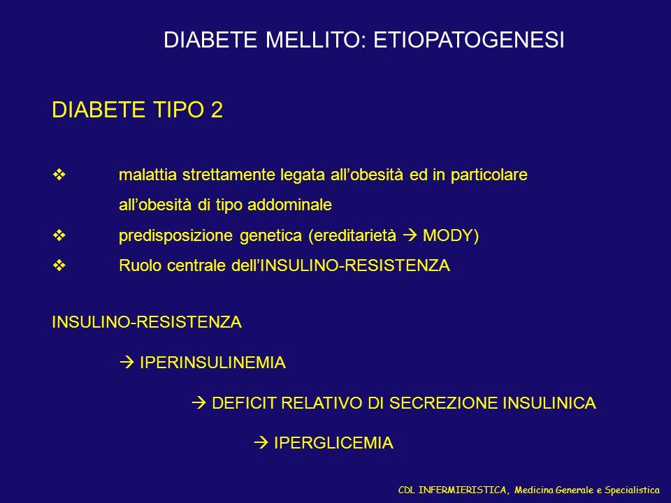 CDL INFERMIERISTICA, Medicina Generale e Specialistica DIABETE MELLITO: ETIOPATOGENESI DIABETE TIPO 2  malattia strettamente legata all'obesità ed in
