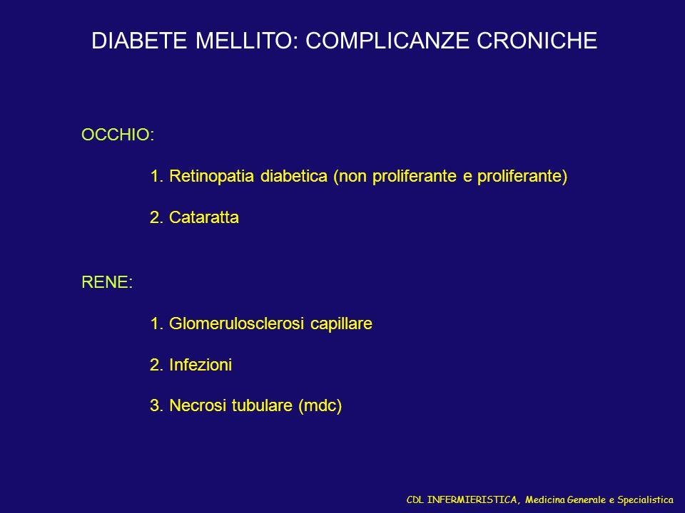 CDL INFERMIERISTICA, Medicina Generale e Specialistica DIABETE MELLITO: COMPLICANZE CRONICHE OCCHIO: 1. Retinopatia diabetica (non proliferante e prol