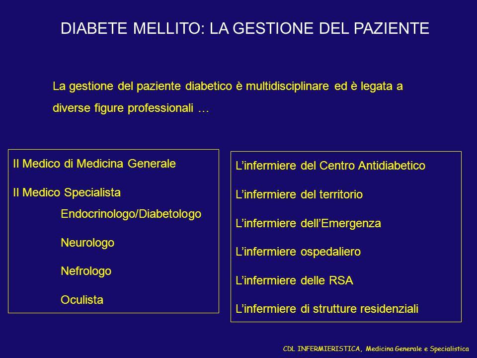 CDL INFERMIERISTICA, Medicina Generale e Specialistica DIABETE MELLITO: LA GESTIONE DEL PAZIENTE La gestione del paziente diabetico è multidisciplinar