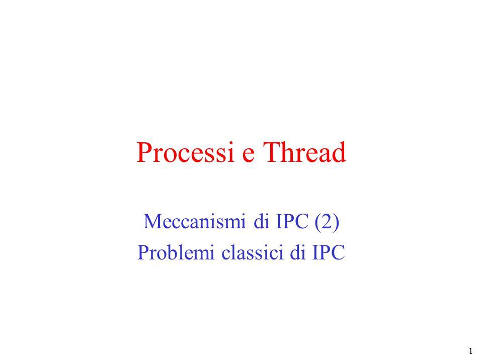 1 Processi e Thread Meccanismi di IPC (2) Problemi classici di IPC