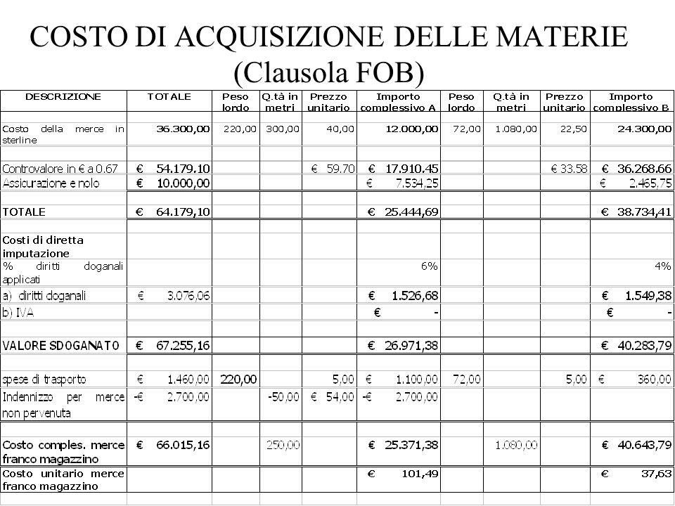 COSTO DI ACQUISIZIONE DELLE MATERIE (Clausola FOB)