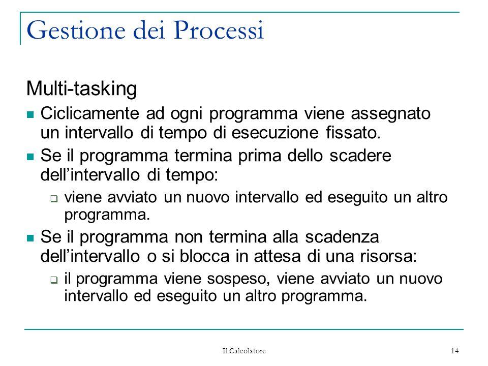 Il Calcolatore 14 Gestione dei Processi Multi-tasking Ciclicamente ad ogni programma viene assegnato un intervallo di tempo di esecuzione fissato. Se