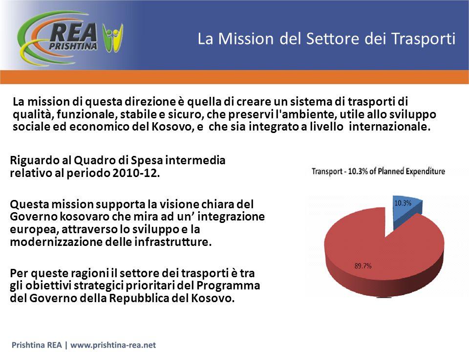 La Mission del Settore dei Trasporti Riguardo al Quadro di Spesa intermedia relativo al periodo 2010-12.